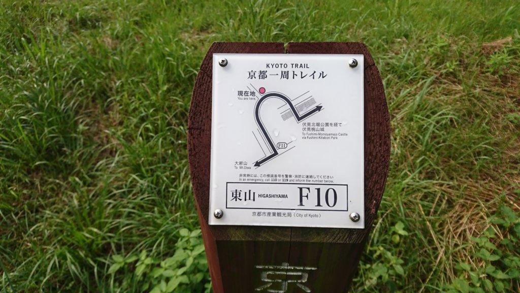 東山F10