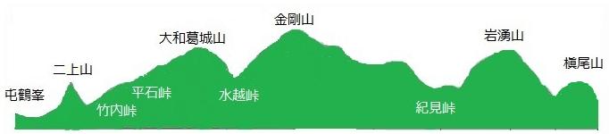ダイヤモンドトレイル断面図
